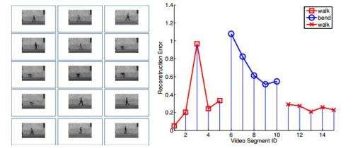Algorithm automatically cuts boring parts from long videos