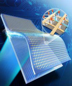 Breakthrough in flexible electronics enabled by inorganic-based laser lift-off