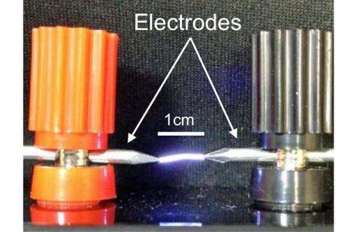 3D digital holography of moving objects at a million frames per second