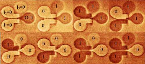3D magnetic computing 1