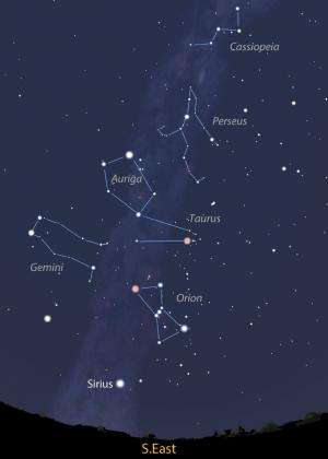 Sail past Orion to the outer limits of the Milky Way