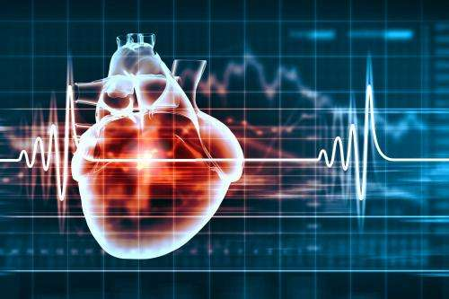 "Development of software that ""predicts"" sudden cardiac death"