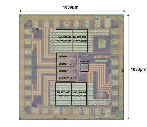 Researchers develop antenna capable of remedying malfunction