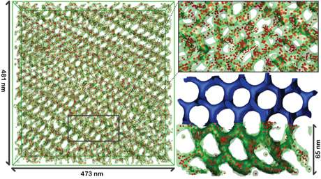 Nanoparticle networks' design enhanced by theory