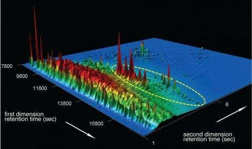 Scientists identify Deepwater Horizon Oil on shore even years later, after most has degraded