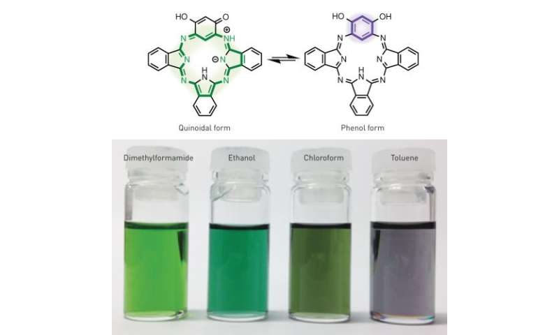 A dye with tunable optical characteristics