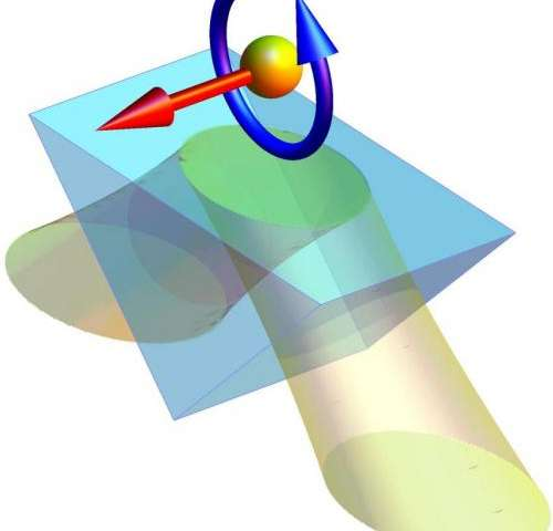 A new twist in the properties of light