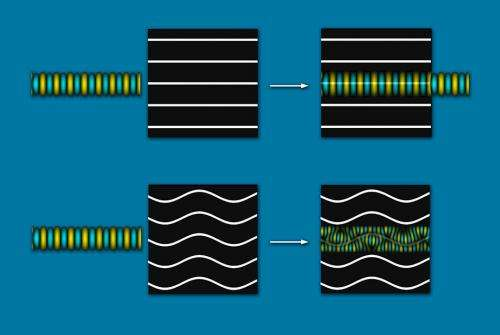 A new wrinkle in the control of waves: Flexible materials could provide new ways to control sound and light