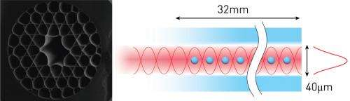 A tool for measuring atomic properties at the quantum limit
