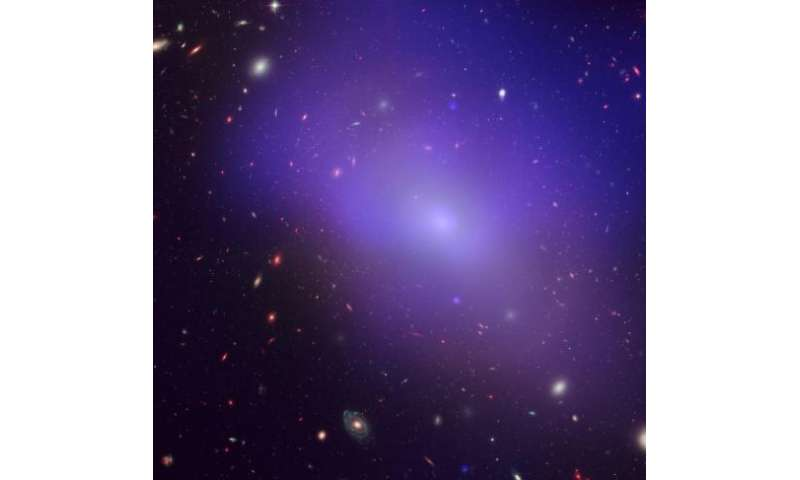 Big black holes can block new stars