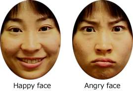 Brains not recognizing an angry expression