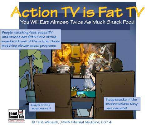 Can action movies make you fat?