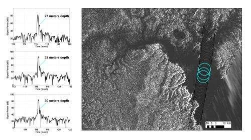 Cassini sails into new ocean adventures on Titan