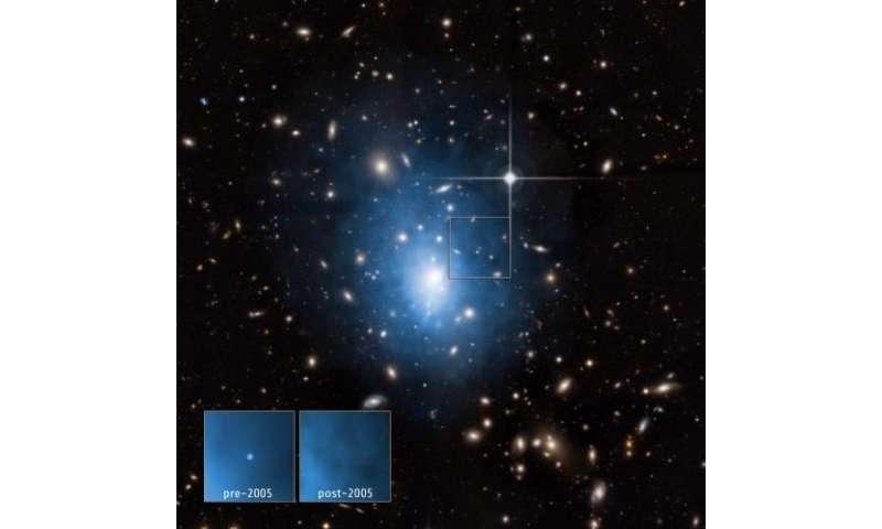 Death by black hole in small galaxy?