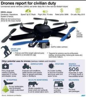 Drones report for civilian duty