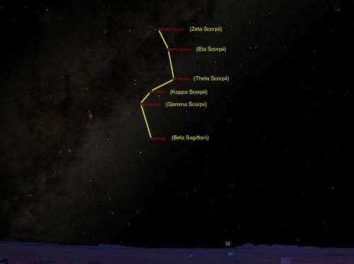 Aboriginal language groups' use of star maps studied