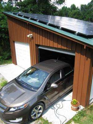 Electric-car drivers trading gas for solar power