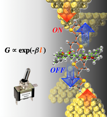 Electronic switches on the molecular scale
