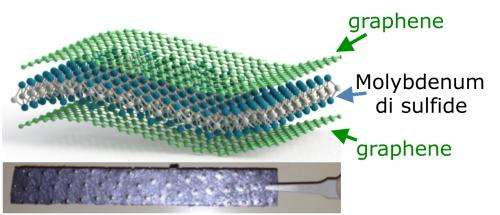 Engineer brings new twist to sodium-ion battery technology