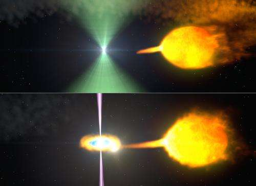 Fermi finds a 'transformer' pulsar