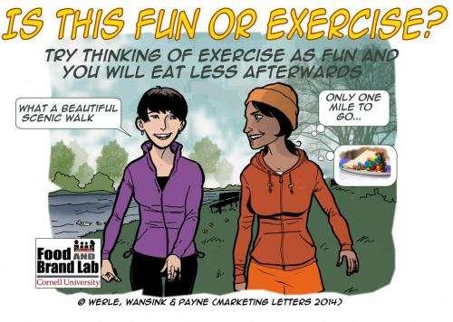 Fun or exercise?