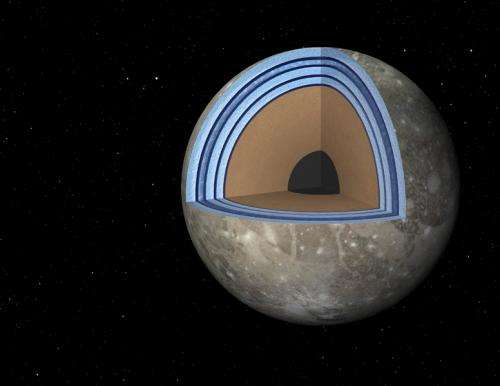 Ganymede May Harbor 'Club Sandwich' of Oceans and Ice