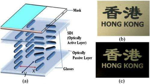 LCD technology maintains 3D images it displays without drawing power