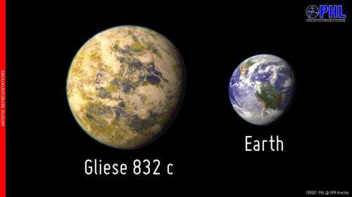 Gliese 832c with Earth