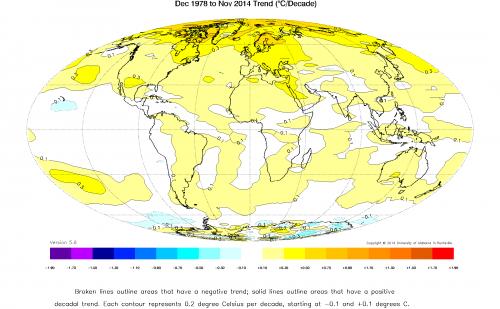 Global climate trend since Nov. 16, 1978 shows +0.14 C increase per decade