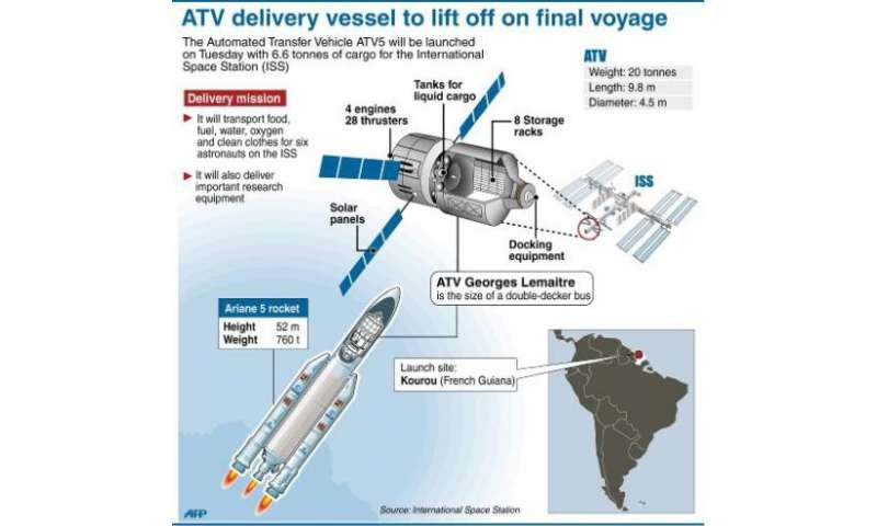 Graphic explaining the Automated Transfer Vehicle (ATV5) which is sset to dock with the International Space Station (ISS) Tuesda