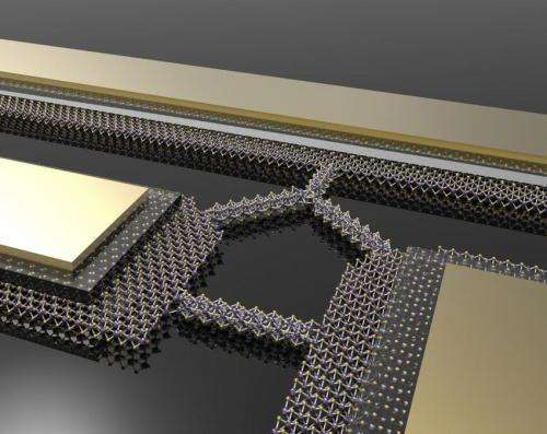 How to create nanowires only 3 atoms wide with an electron beam