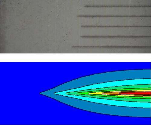 Laser-induced damage in focus