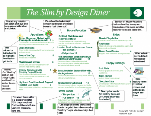 Menu secrets that can make you slim by design (w/ Video)