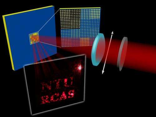 Meta-hologram produces dual images and multiple colors