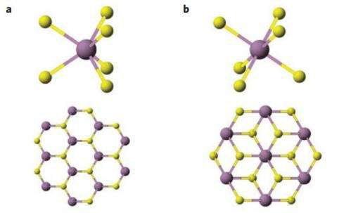 Researchers find a way to reduce contact resistance with molybdenum disulphide nanosheets