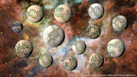 Milky Way may bear 100 million life-giving planets