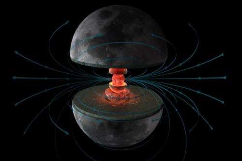 Moon's molten, churning core likely once generated a dynamo