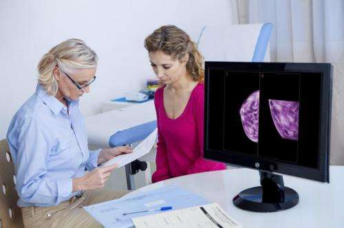 Most breast cancer patients who had healthy breast removed at peace with decision