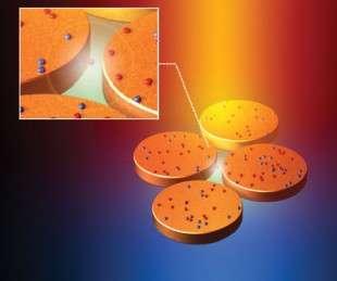 Nanophotonics experts create powerful molecular sensor