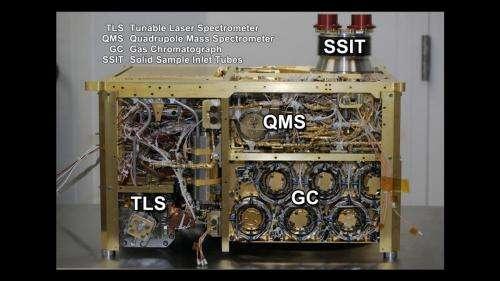 NASA Goddard instrument makes first detection of organic matter on Mars