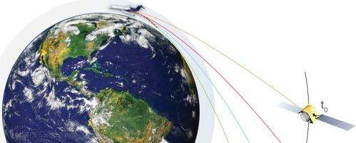 New airborne GPS technology for weather conditions takes flight