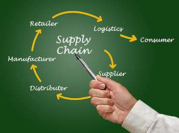 NIST-MEP supply chain optimization program to aid U.S. manufacturers