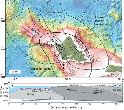 On the shoulder of a giant: Precursor volcano to the island of O'ahu discovered