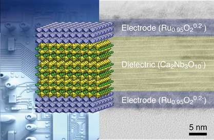 Oxide nanosheets trump current state-of-the art capacitor materials