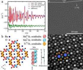 Oxides could advance memory devices