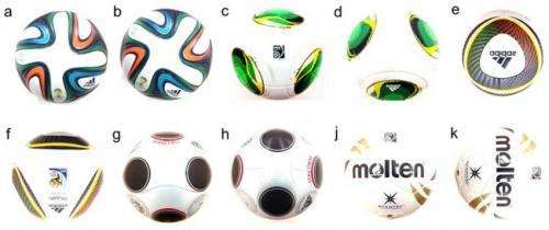 Physicists test aerodynamics of soccer ball types prior to World Cup