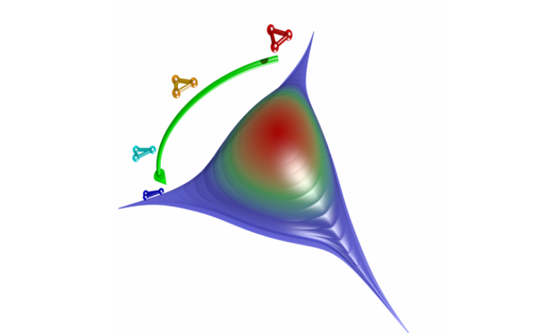 Physics research removes outcome unpredictability of ultracold atomic reactions