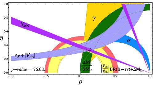 Putting quarks on a virtual scale