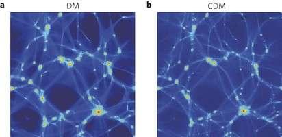 Reinterpreting dark matter