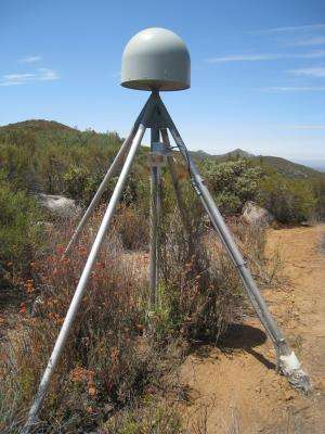 Researchers using GPS and accelerometers in base stations to create early warning system in southern California